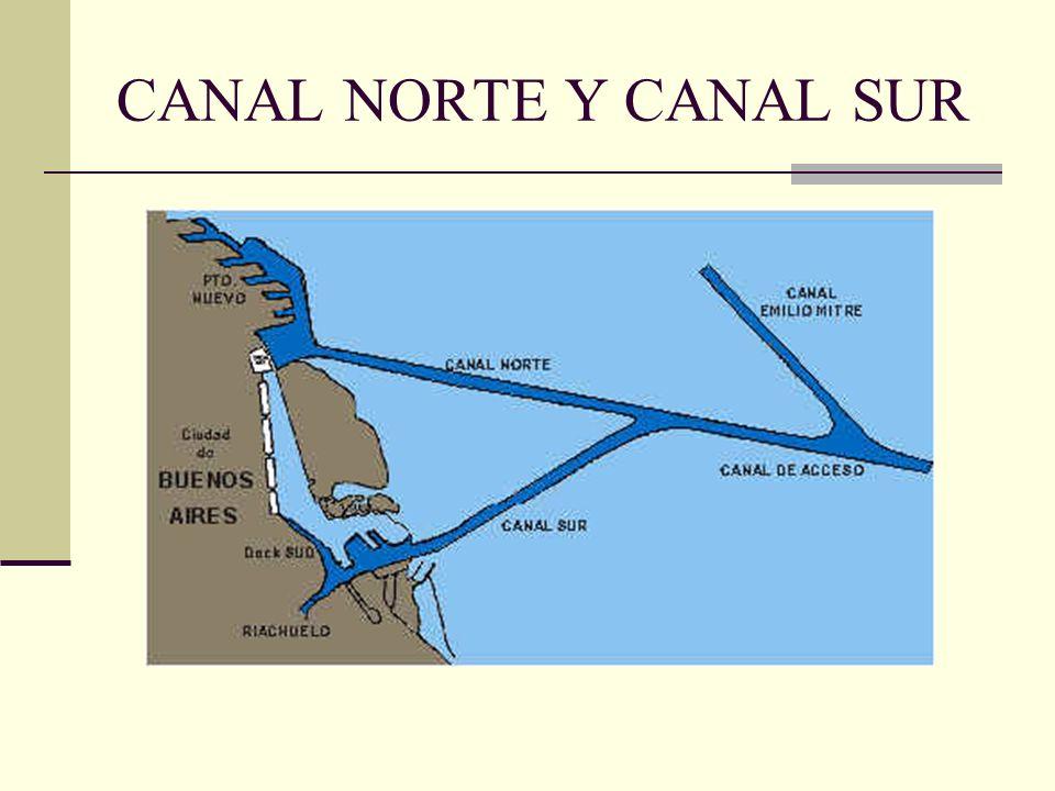 CANAL NORTE Y CANAL SUR