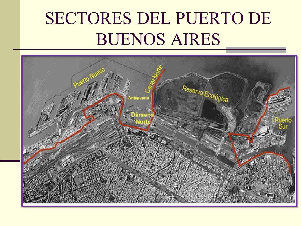 SECTORES DEL PUERTO DE BUENOS AIRES