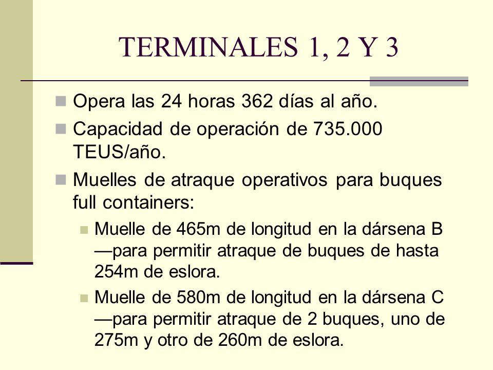 TERMINALES 1, 2 Y 3 Opera las 24 horas 362 días al año.