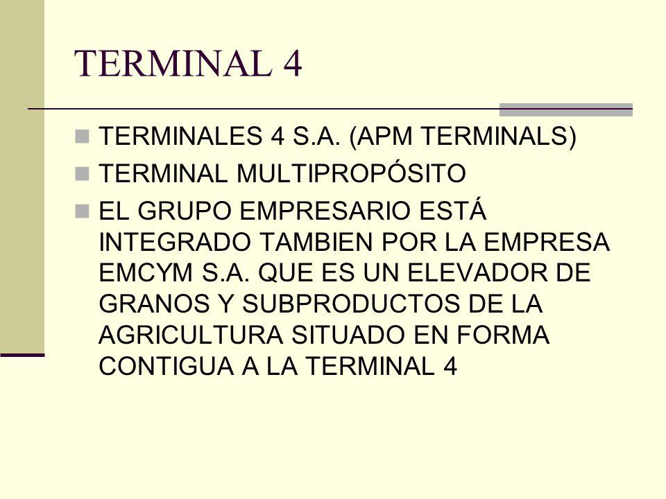 TERMINAL 4 TERMINALES 4 S.A. (APM TERMINALS) TERMINAL MULTIPROPÓSITO