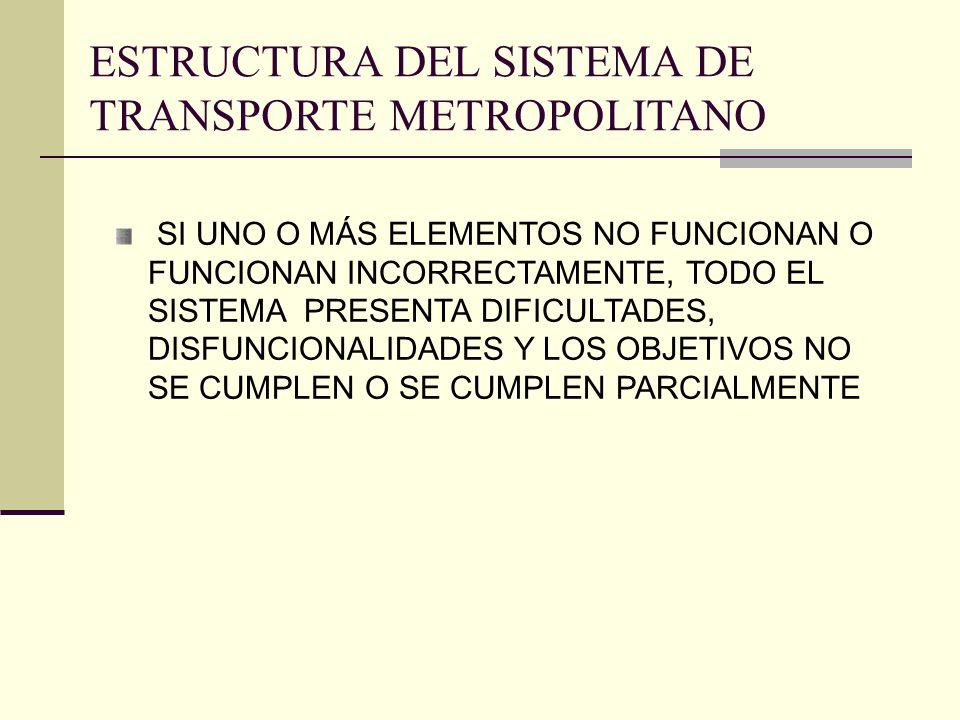 ESTRUCTURA DEL SISTEMA DE TRANSPORTE METROPOLITANO