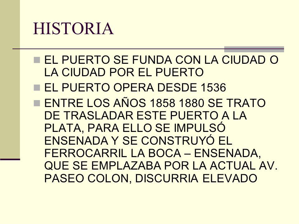 HISTORIA EL PUERTO SE FUNDA CON LA CIUDAD O LA CIUDAD POR EL PUERTO
