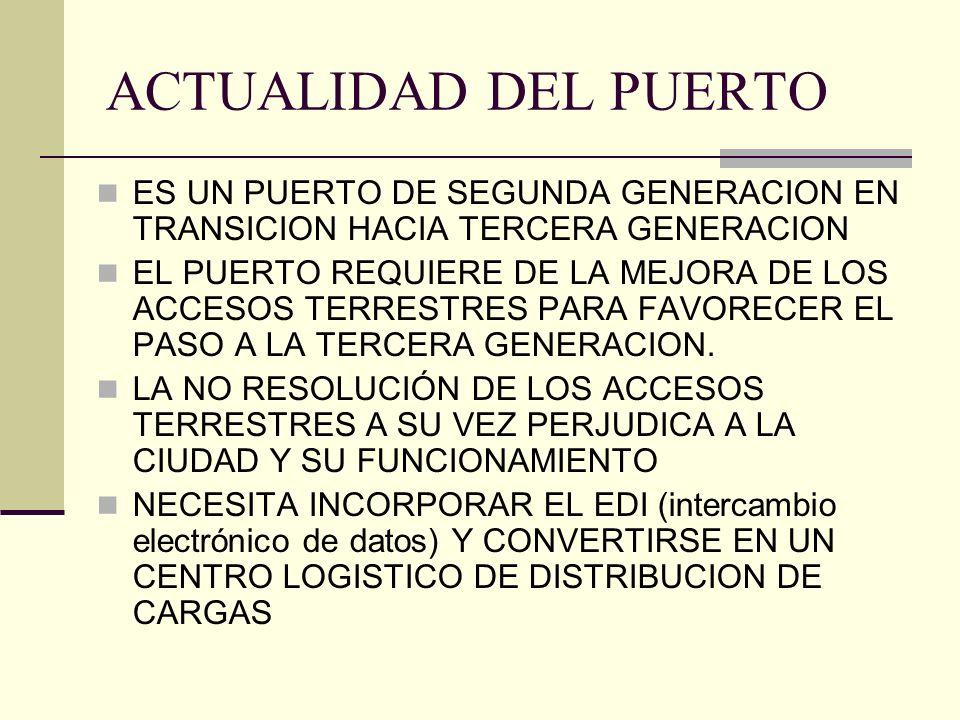 ACTUALIDAD DEL PUERTO ES UN PUERTO DE SEGUNDA GENERACION EN TRANSICION HACIA TERCERA GENERACION.