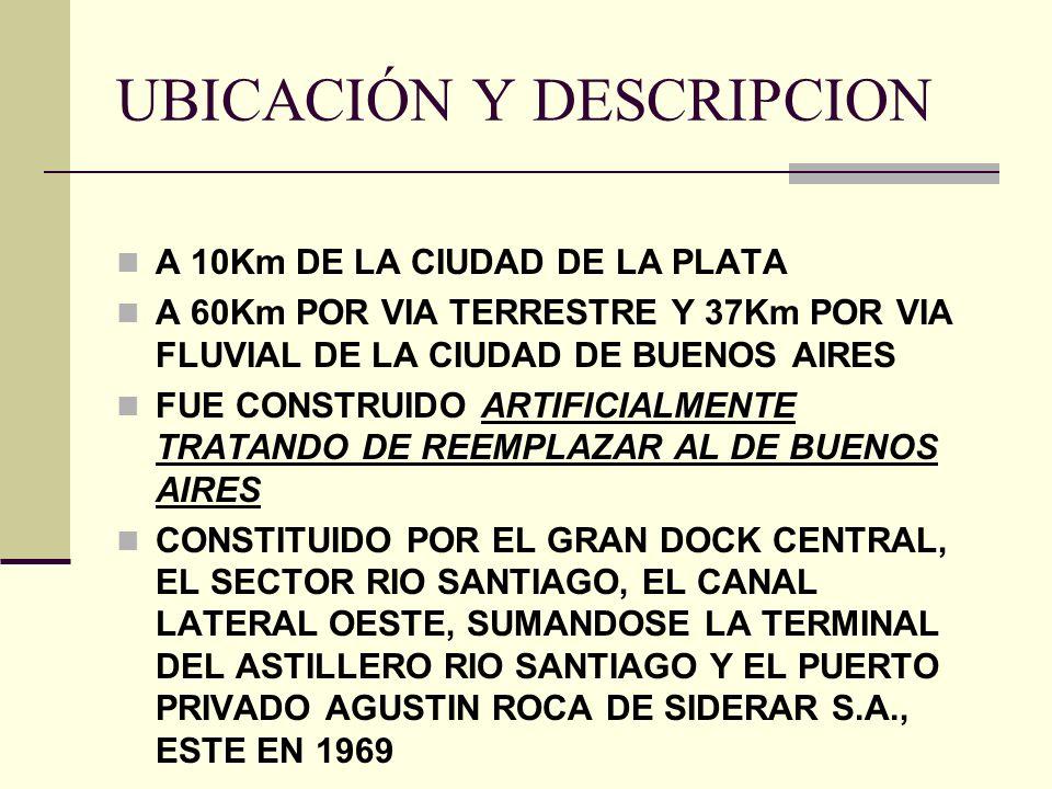 UBICACIÓN Y DESCRIPCION