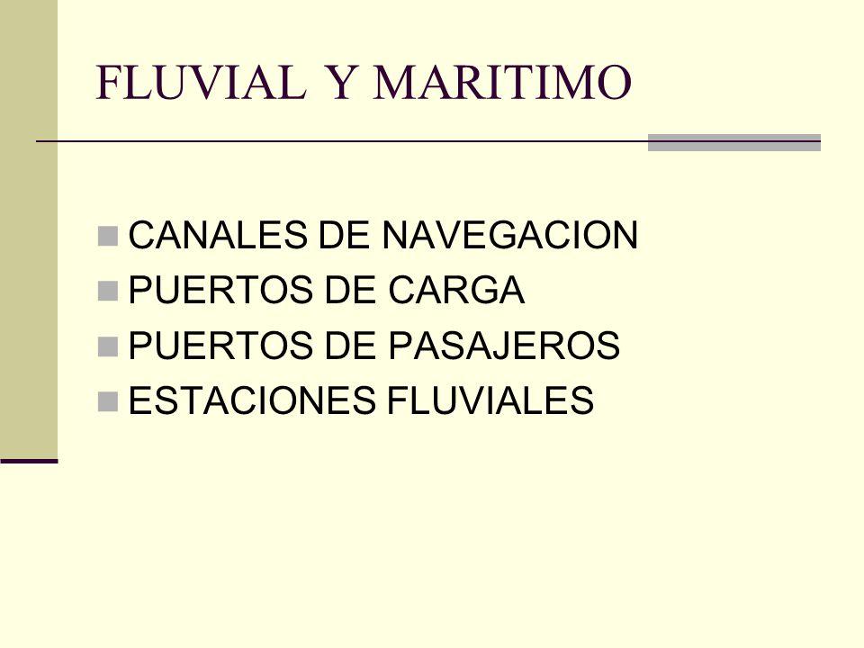 FLUVIAL Y MARITIMO CANALES DE NAVEGACION PUERTOS DE CARGA