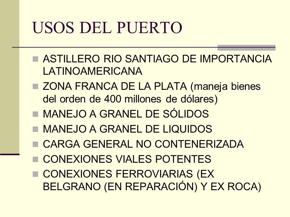 USOS DEL PUERTO ASTILLERO RIO SANTIAGO DE IMPORTANCIA LATINOAMERICANA