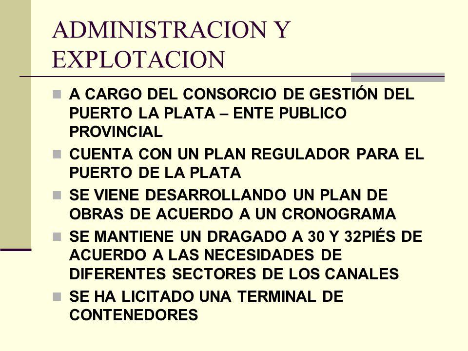 ADMINISTRACION Y EXPLOTACION