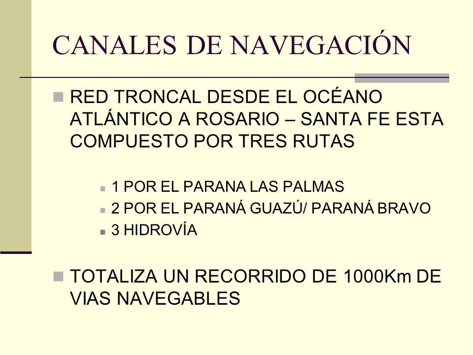 CANALES DE NAVEGACIÓN RED TRONCAL DESDE EL OCÉANO ATLÁNTICO A ROSARIO – SANTA FE ESTA COMPUESTO POR TRES RUTAS.