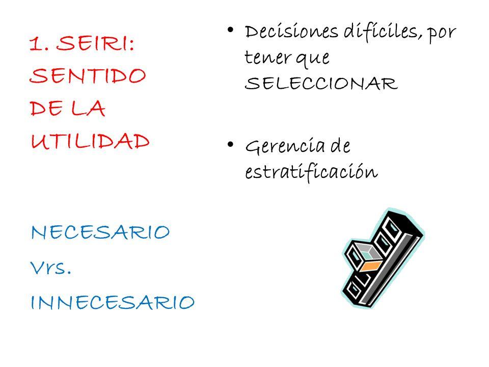1. SEIRI: SENTIDO DE LA UTILIDAD