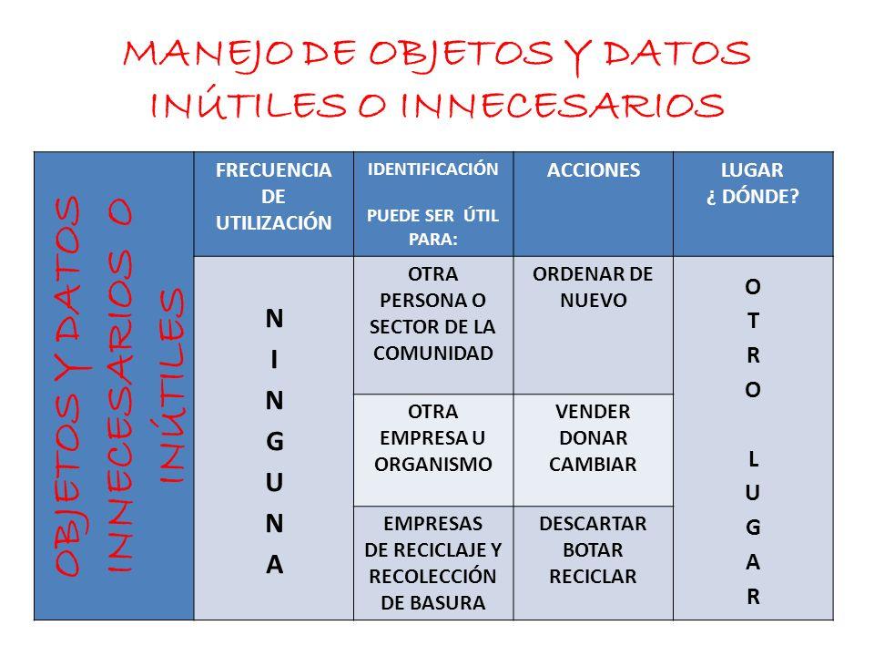 MANEJO DE OBJETOS Y DATOS INÚTILES O INNECESARIOS