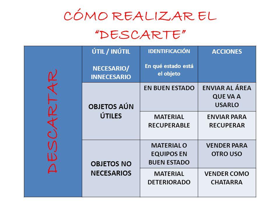 CÓMO REALIZAR EL DESCARTE