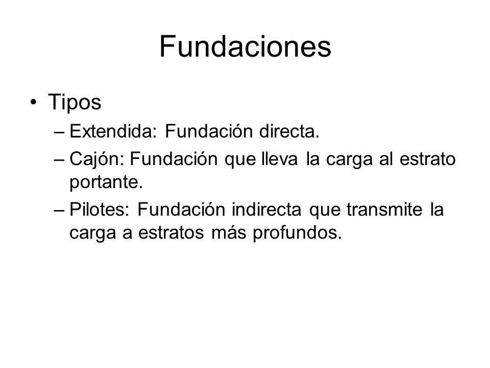 Fundaciones Tipos Extendida: Fundación directa.