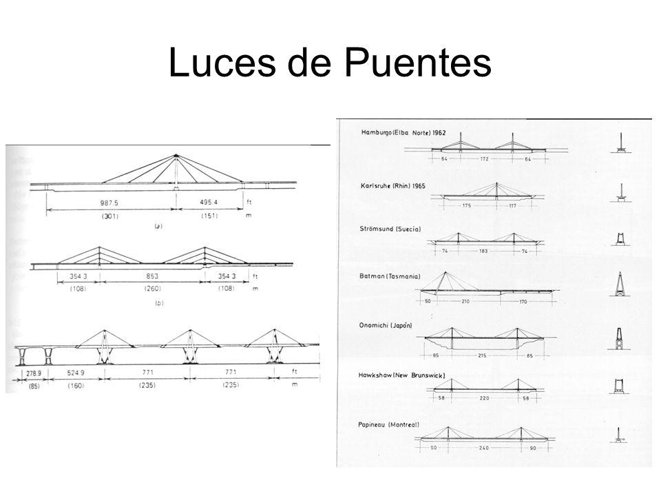 Luces de Puentes