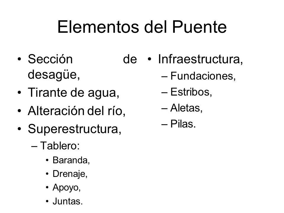 Elementos del Puente Sección de desagüe, Tirante de agua,