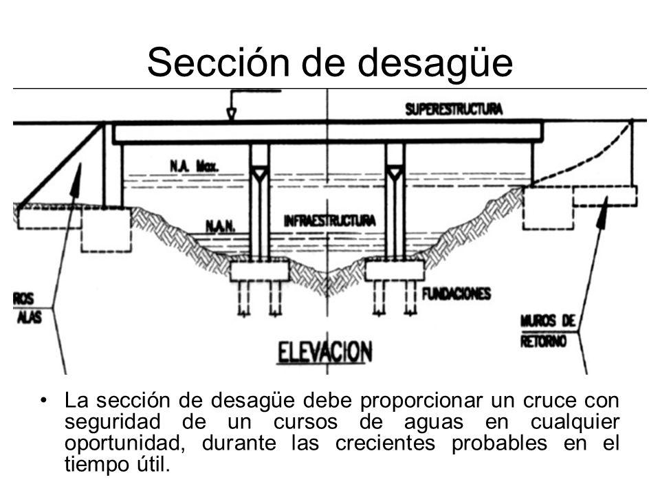 Sección de desagüe