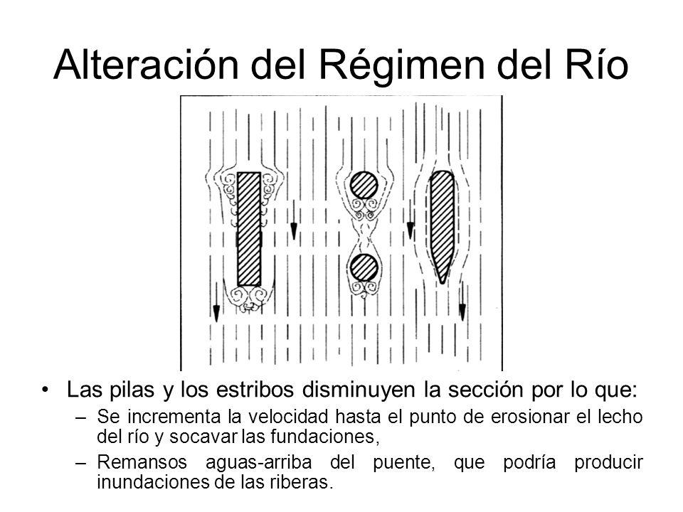 Alteración del Régimen del Río