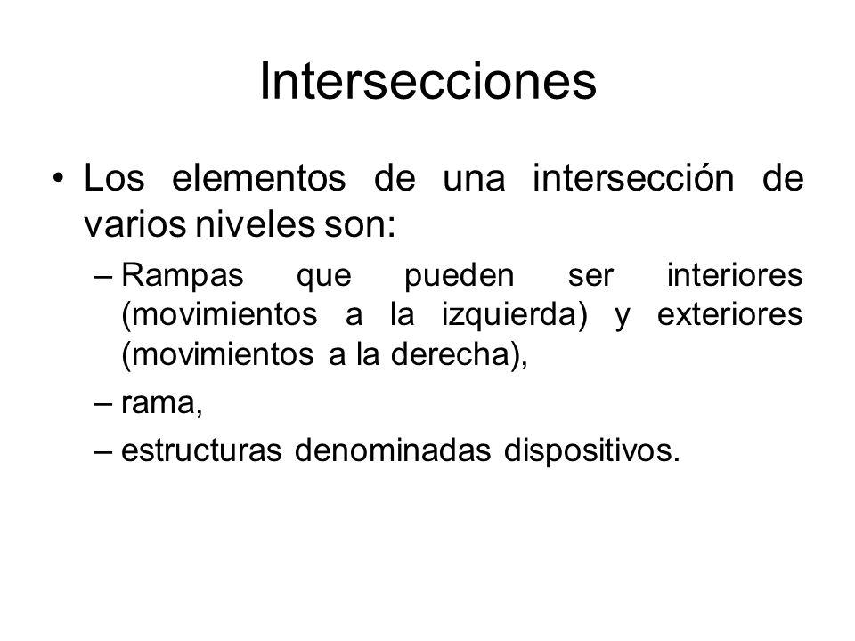 Intersecciones Los elementos de una intersección de varios niveles son: