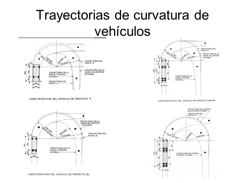 Trayectorias de curvatura de vehículos
