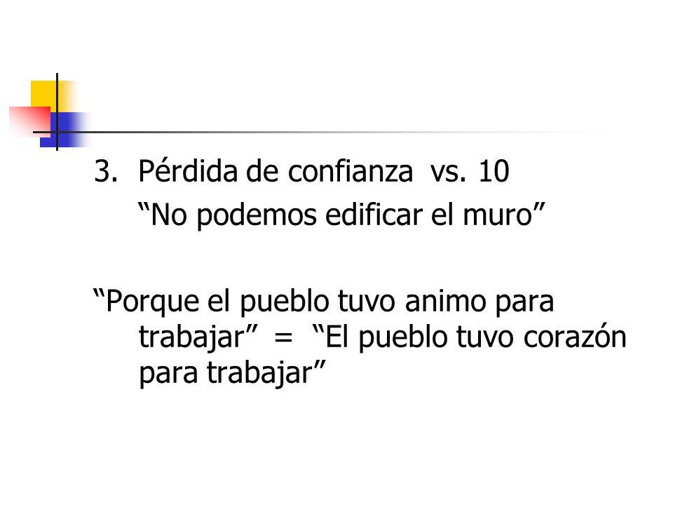 3. Pérdida de confianza vs. 10