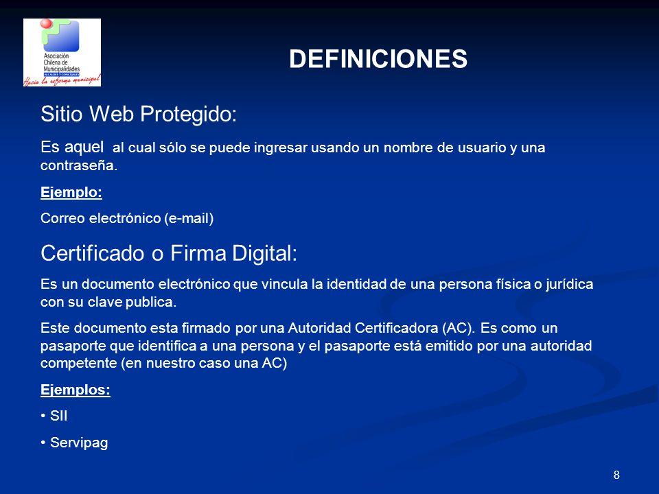 DEFINICIONES Sitio Web Protegido: Certificado o Firma Digital: