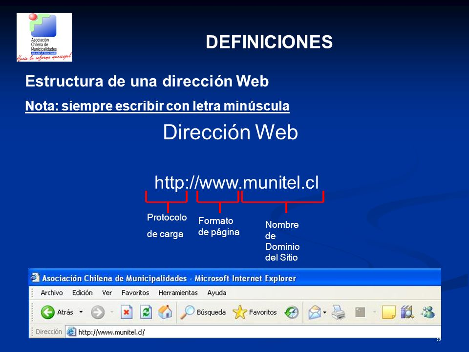 Dirección Web DEFINICIONES http://www.munitel.cl