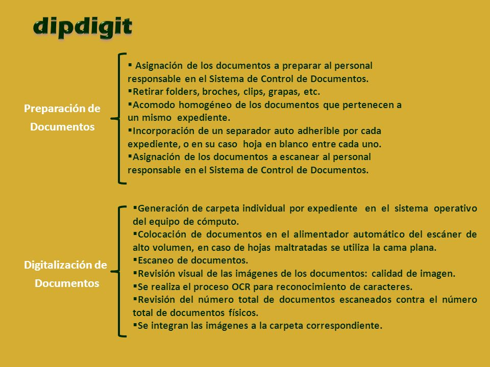 dipdigit Preparación de Documentos Digitalización de Documentos