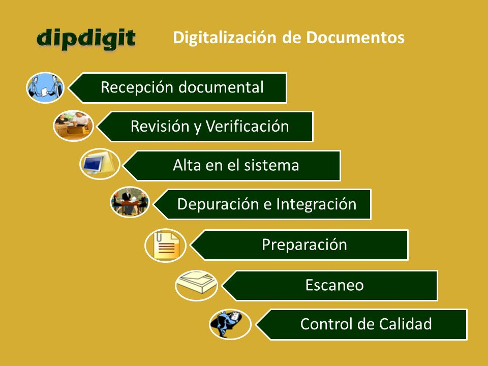 dipdigit Digitalización de Documentos Recepción documental