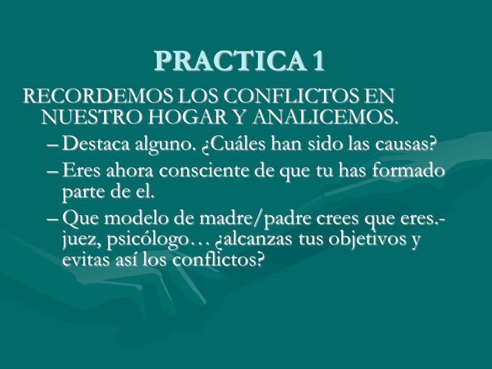 PRACTICA 1 RECORDEMOS LOS CONFLICTOS EN NUESTRO HOGAR Y ANALICEMOS.