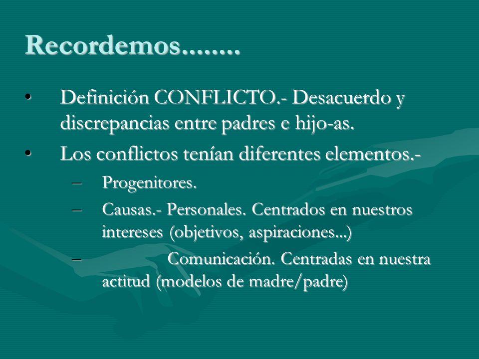 Recordemos........ Definición CONFLICTO.- Desacuerdo y discrepancias entre padres e hijo-as. Los conflictos tenían diferentes elementos.-