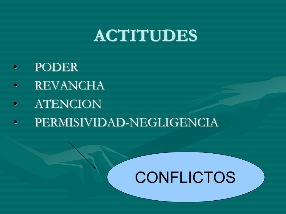 ACTITUDES PODER REVANCHA ATENCION PERMISIVIDAD-NEGLIGENCIA CONFLICTOS