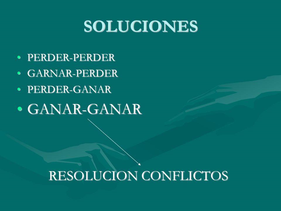 SOLUCIONES GANAR-GANAR RESOLUCION CONFLICTOS PERDER-PERDER