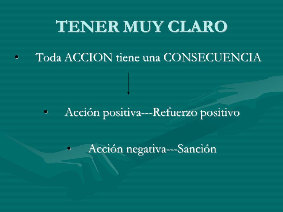 TENER MUY CLARO Toda ACCION tiene una CONSECUENCIA