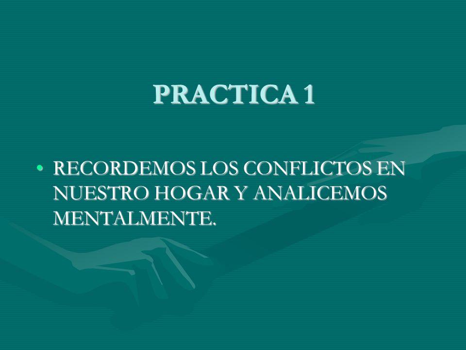 PRACTICA 1 RECORDEMOS LOS CONFLICTOS EN NUESTRO HOGAR Y ANALICEMOS MENTALMENTE.