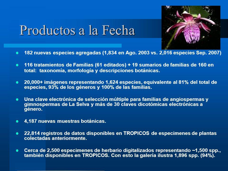 Productos a la Fecha 182 nuevas especies agregadas (1,834 en Ago. 2003 vs. 2,016 especies Sep. 2007)