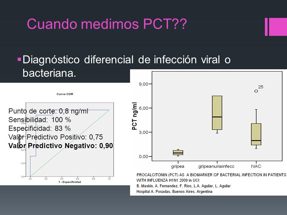 Cuando medimos PCT Diagnóstico diferencial de infección viral o bacteriana. Punto de corte: 0,8 ng/ml.