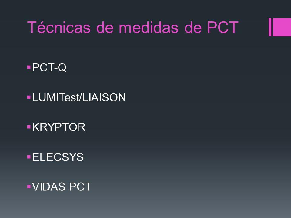 Técnicas de medidas de PCT