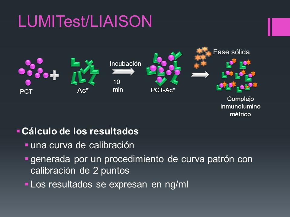 Complejo inmunoluminométrico