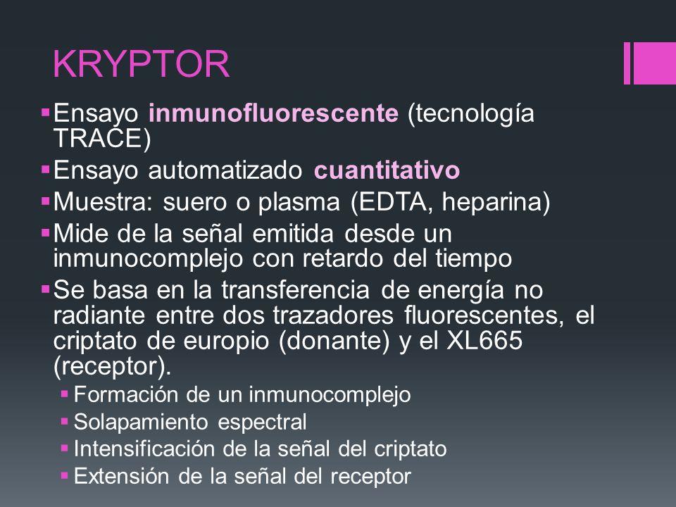 KRYPTOR Ensayo inmunofluorescente (tecnología TRACE)