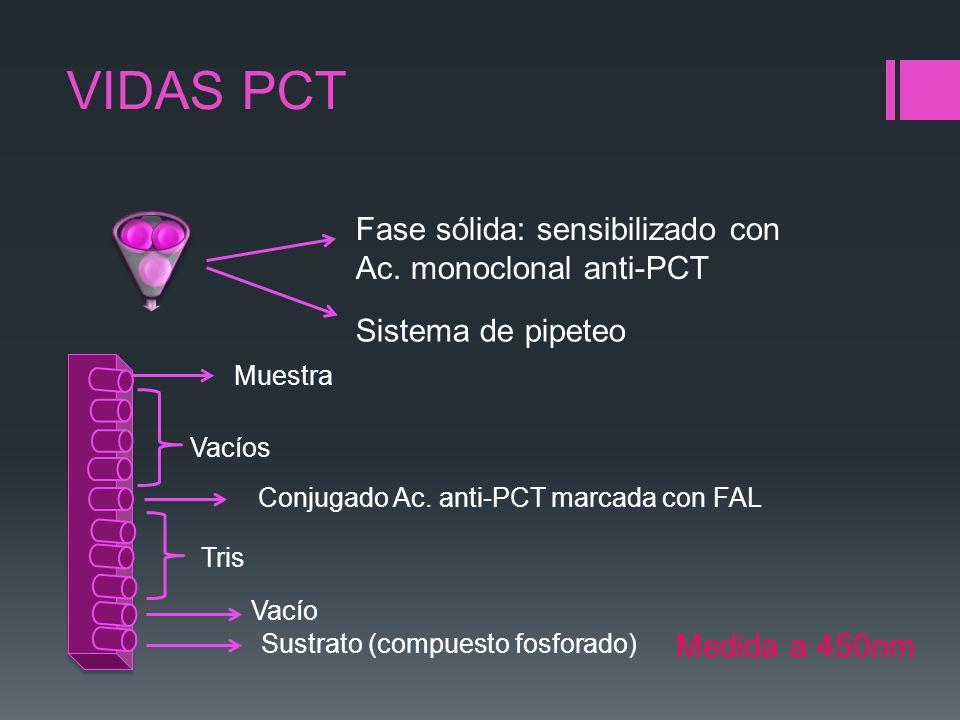 VIDAS PCT Fase sólida: sensibilizado con Ac. monoclonal anti-PCT