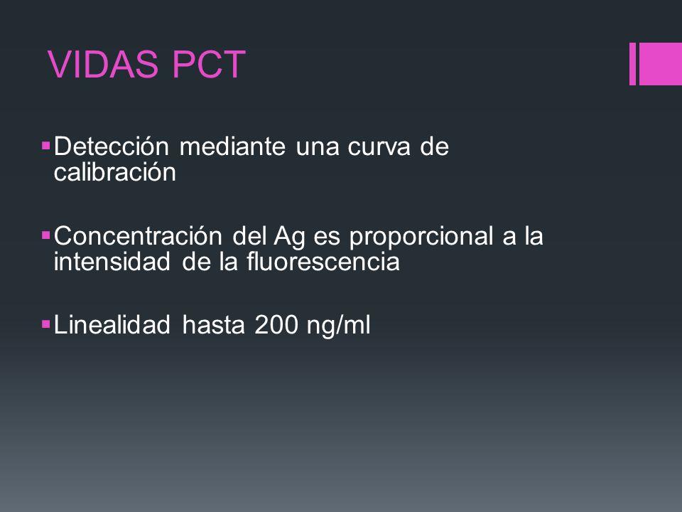 VIDAS PCT Detección mediante una curva de calibración