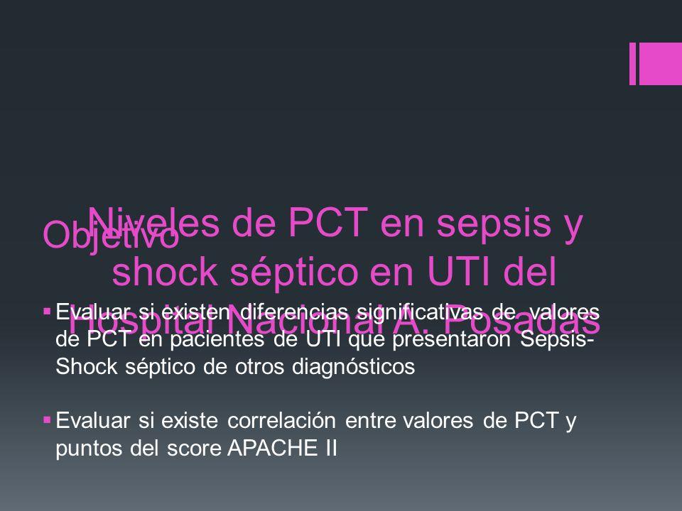 Niveles de PCT en sepsis y shock séptico en UTI del Hospital Nacional A. Posadas