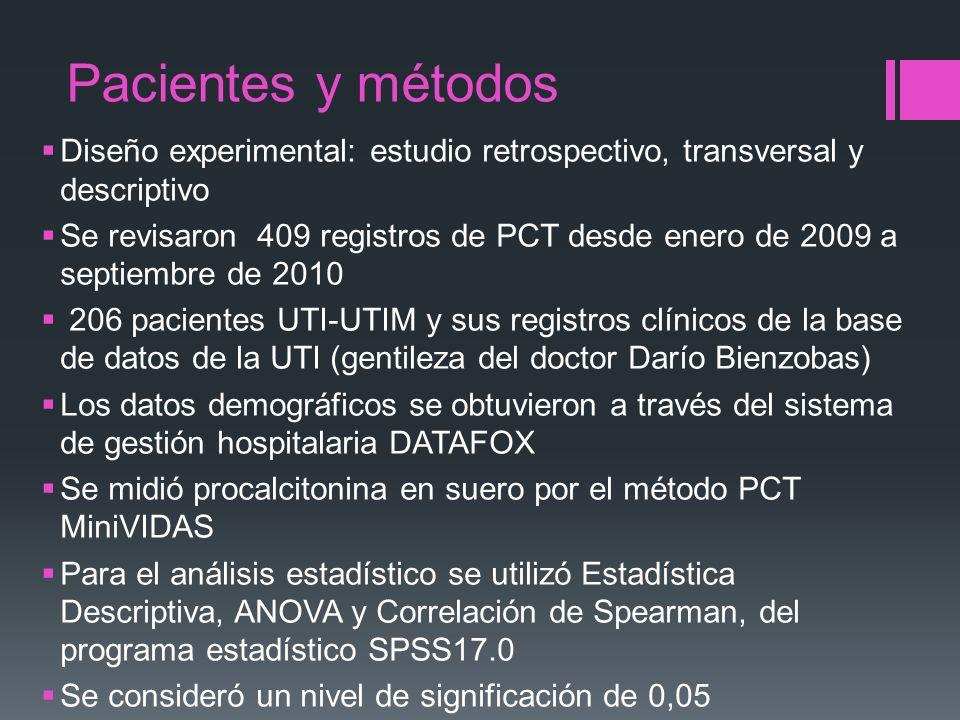 Pacientes y métodos Diseño experimental: estudio retrospectivo, transversal y descriptivo.