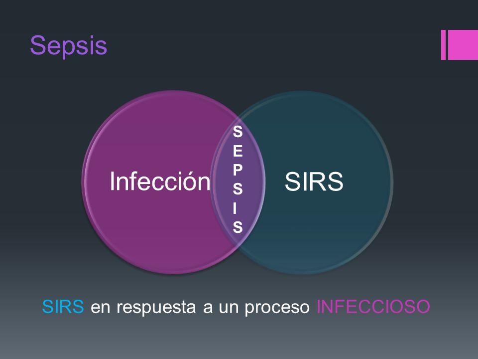 Sepsis Infección SIRS SEPSIS SIRS en respuesta a un proceso INFECCIOSO