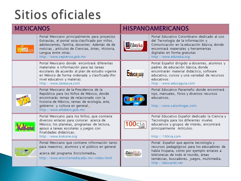 Sitios oficiales MEXICANOS HISPANOAMERICANOS