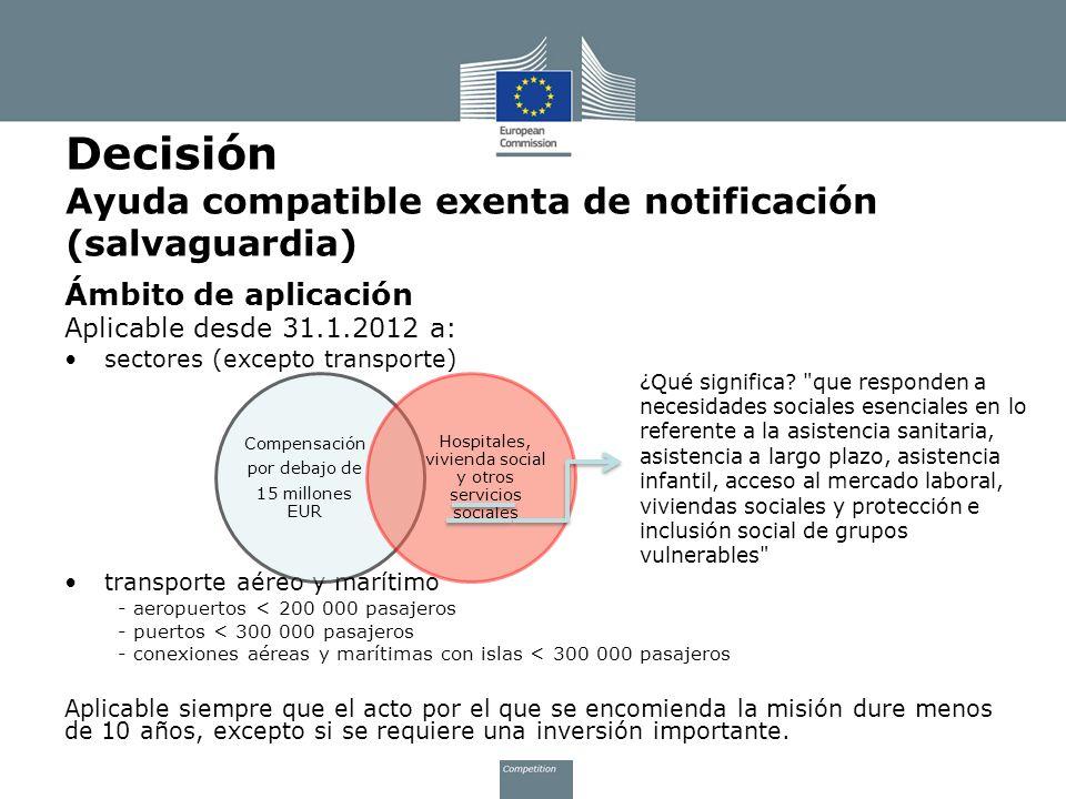 Decisión Ayuda compatible exenta de notificación (salvaguardia)