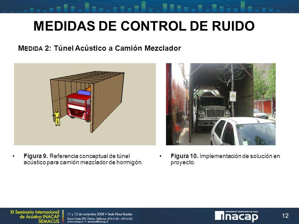 MEDIDAS DE CONTROL DE RUIDO