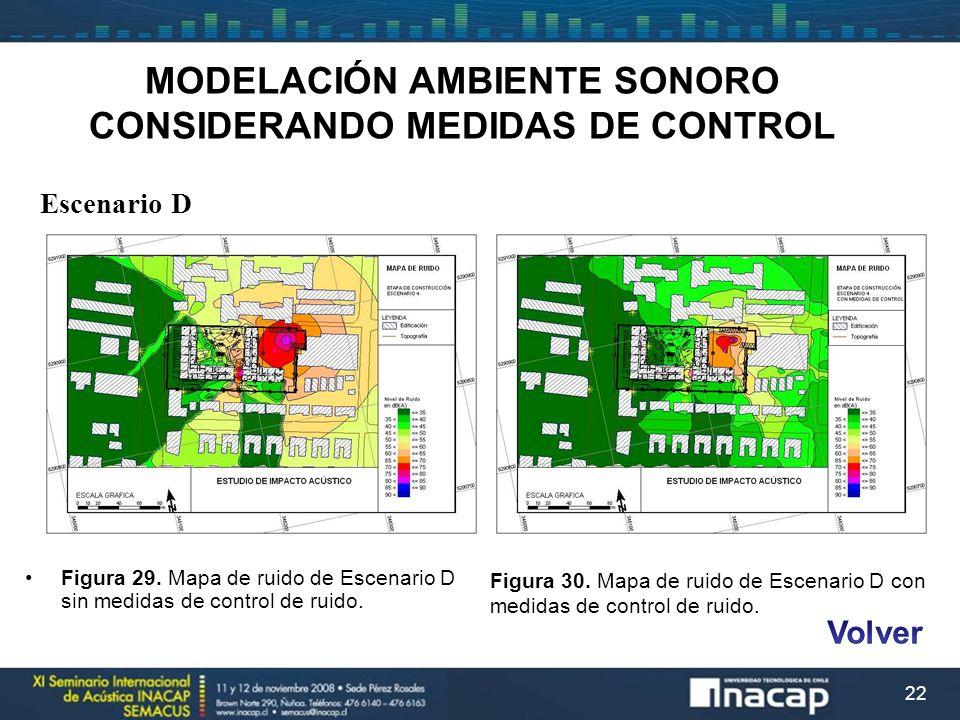 MODELACIÓN AMBIENTE SONORO CONSIDERANDO MEDIDAS DE CONTROL