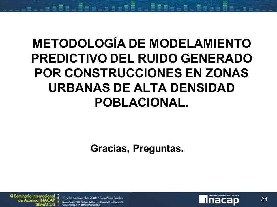Metodología de modelamiento predictivo del ruido generado por construcciones en zonas urbanas de alta densidad poblacional.