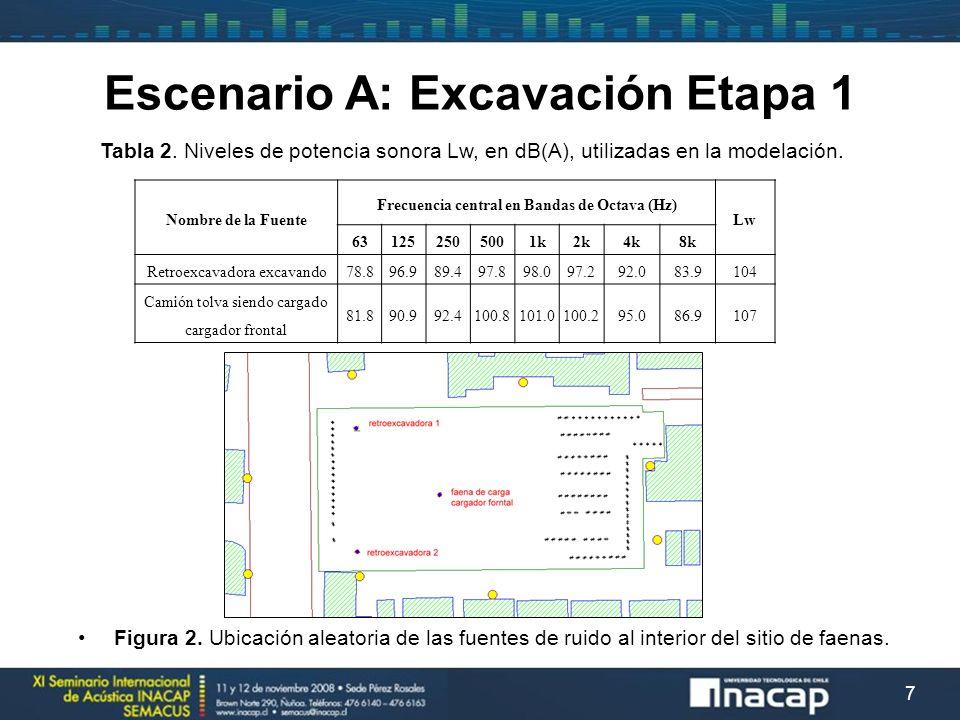Escenario A: Excavación Etapa 1
