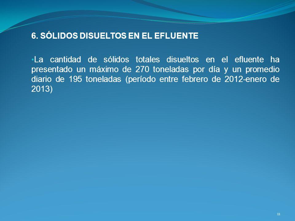 6. SÓLIDOS DISUELTOS EN EL EFLUENTE